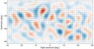 바이셉2 연구팀은 우주배경복사에서 찾아낸 소용돌이 모양의 편광패턴을 급팽창 당시 발생한 원시중력파의 흔적으로 지목했다. 그런데 최근 전문가들은 우리은하에서 발생한 잡음에 의해서도 같은 모양이 발생할 수 있다고 지적했다. - 하버드-스미스소니언 천체물리센터 제공